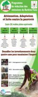 Derouleur Shéma du Futur Programme de Réduction des Emissions du Burkina Faso